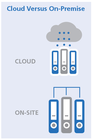 Cloud vs Onsite Graphic